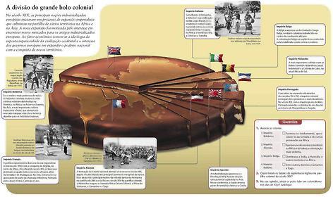 Infographic - Editora Moderna