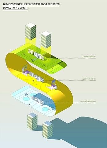 Infographic -