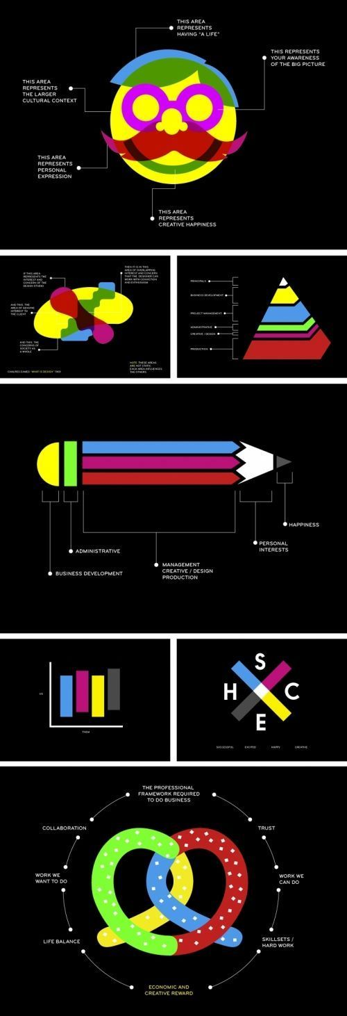 Infographic - Smart/Models Infographics
