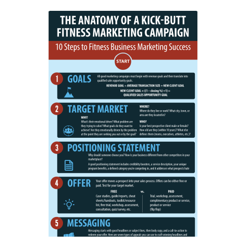The Anatomy of a Kick-Butt Fitness Marketing Campaign Cheat Sheet Image