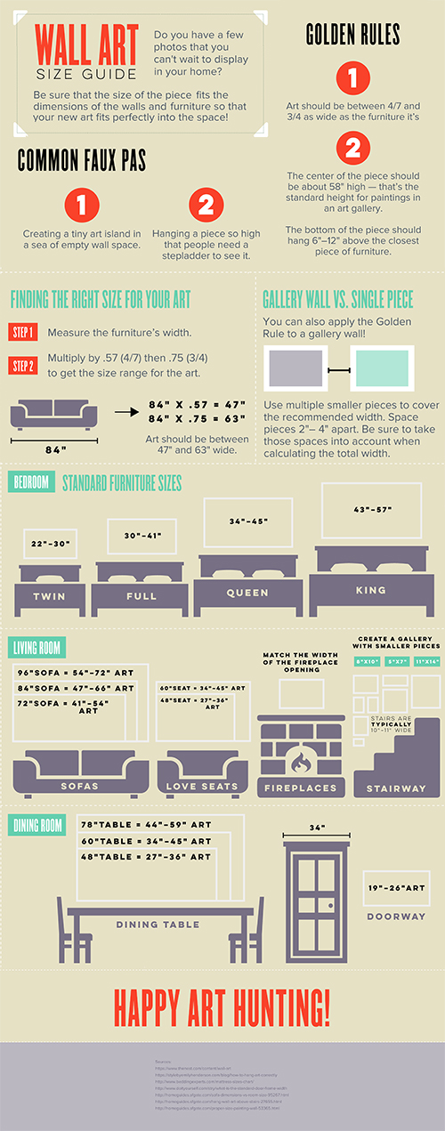 Wall Art Sizing Guide for Canvas Prints, Metal Prints, Framed Prints, Gallery Walls, and more