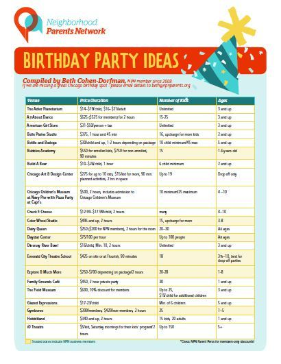 5 birthday party planning dilemmas solved for Event planning ideas parties