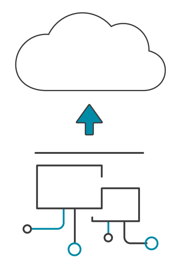 Teradata migration to the cloud