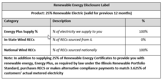 IL Renewable 25