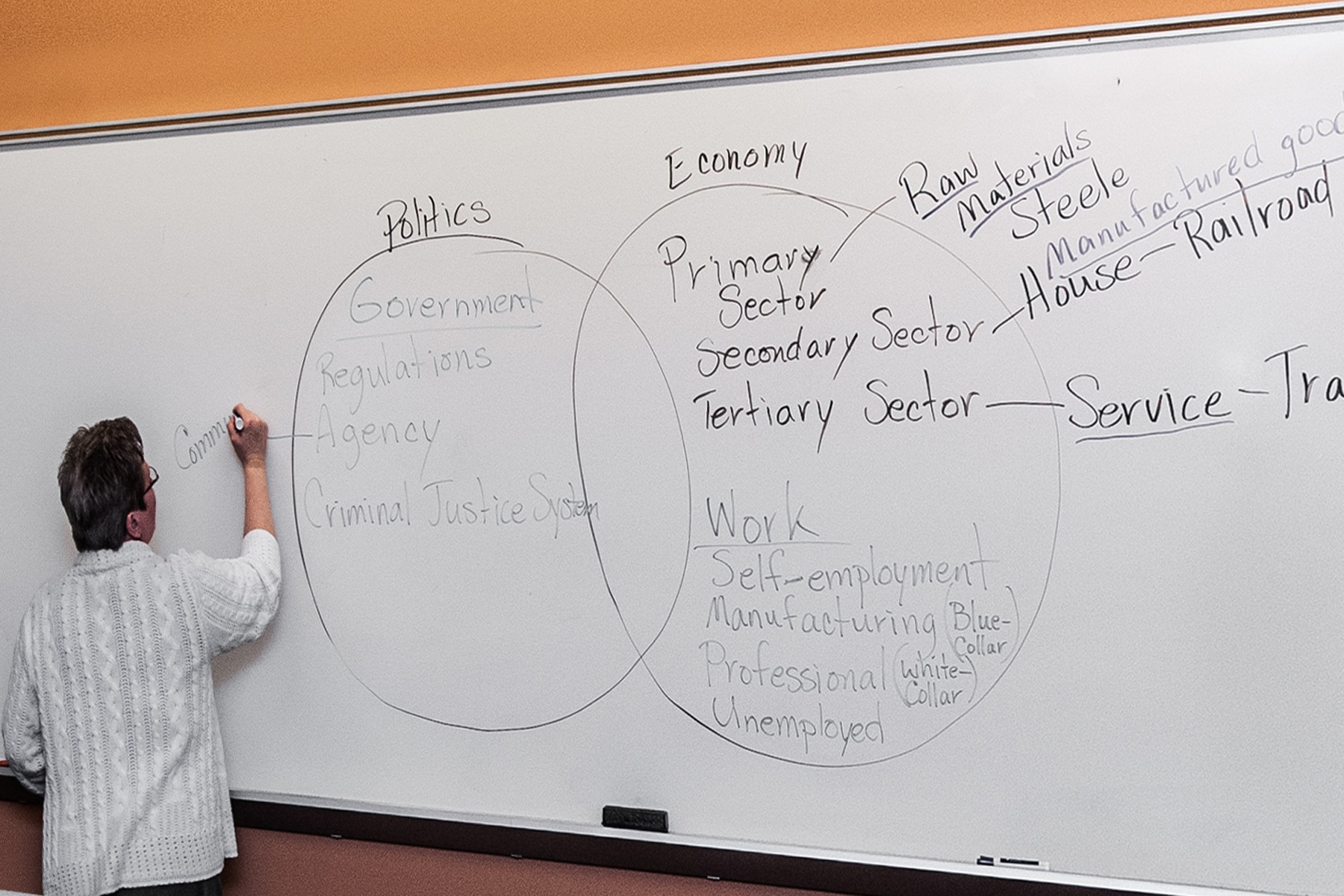 Sociology Instructor At White Board