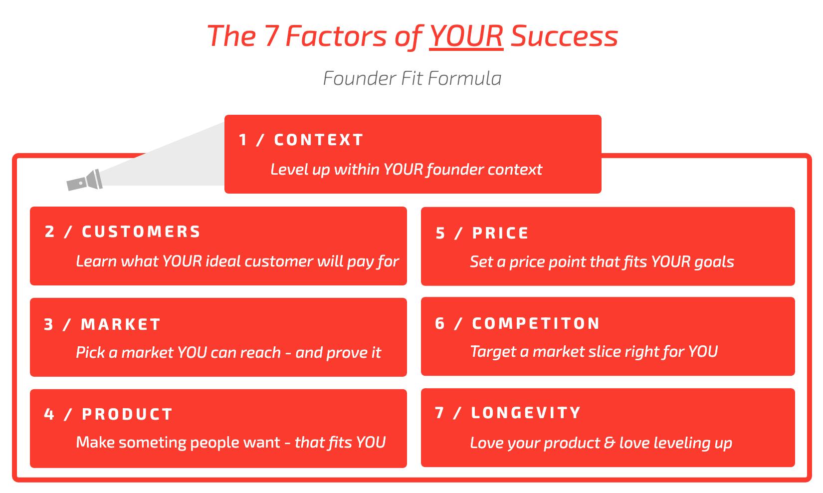 7 Factors of Success