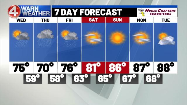 7-Day Forecast | News 4 Buffalo