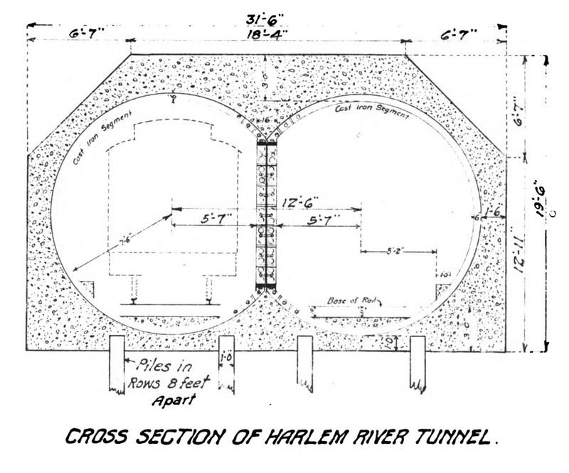 harlem_river_tubes36.jpg