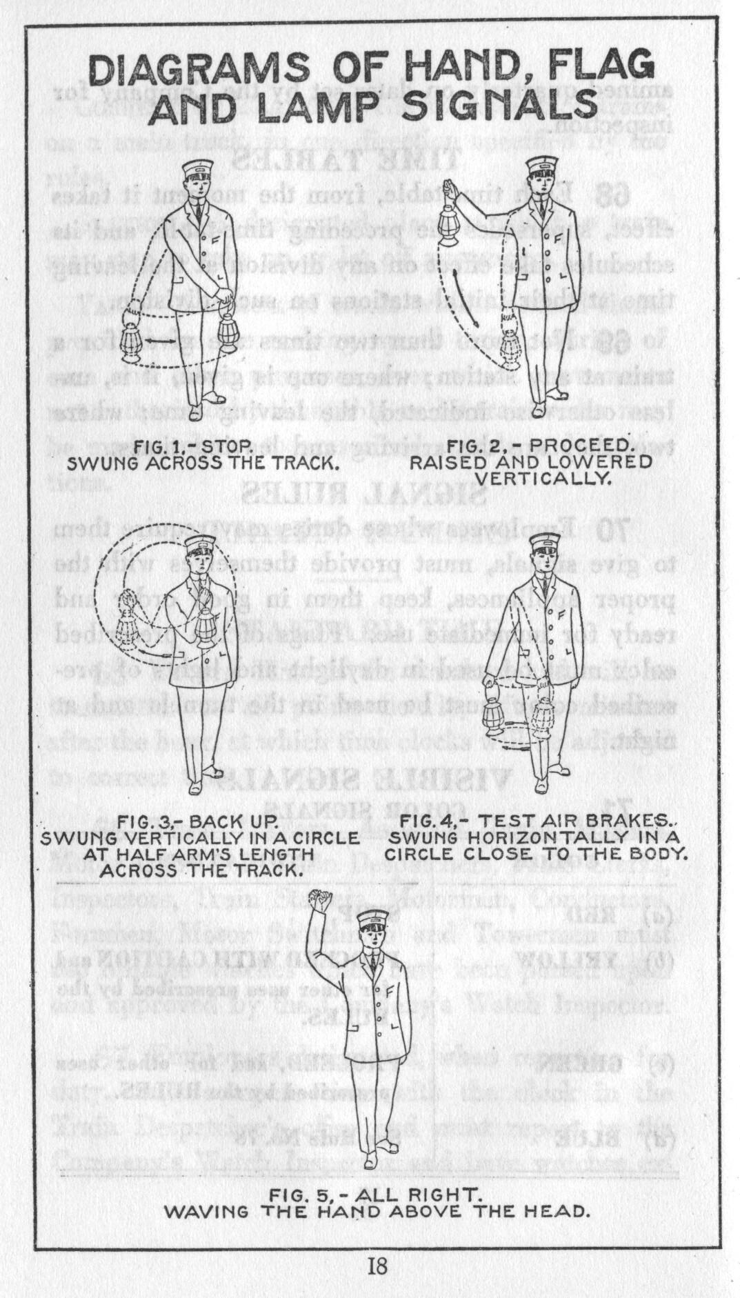 World Nycsubway Org Hudson And Manhattan Rules And