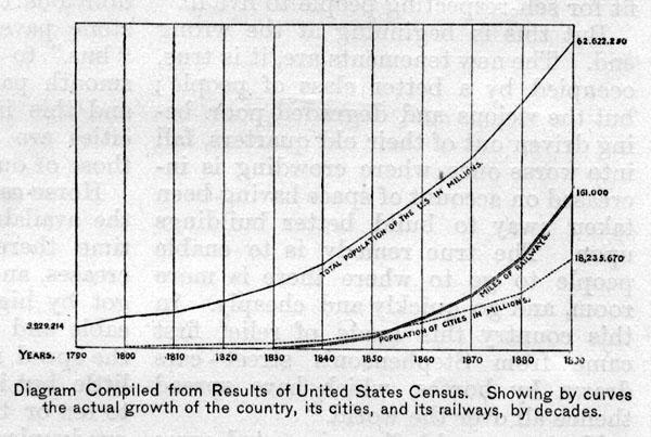 rapidtransit-graph.jpg