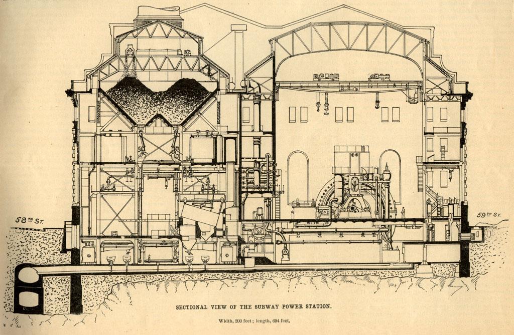 Www Nycsubway Org The Interborough Power Plant