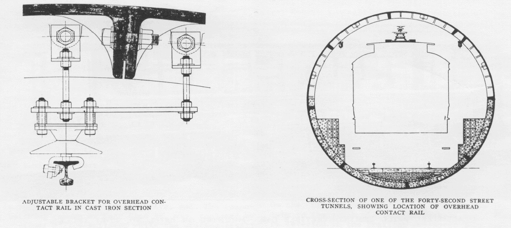 www nycsubway org the steinway tunnels (1960) battery wiring diagram overhead contact rail; (2) plan and side elevation of overhead contact shoe, designed for the 42nd street tunnel click to enlarge