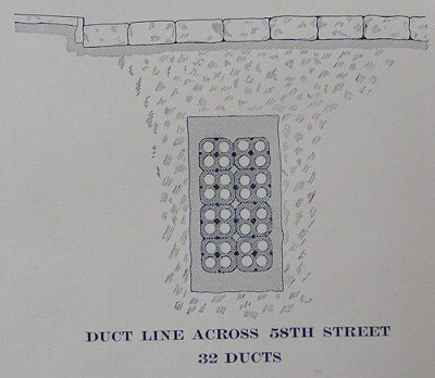 (27k, 400x348)<br><b>Country:</b> United States<br><b>City:</b> New York<br><b>System:</b> New York City Transit<br><b>Location:</b> Interborough Subway<br><b>Photo by:</b> IRT Company<br><b>Date:</b> 1904<br><b>Notes:</b> Duct Line Across 58th Street<br><b>Viewed (this week/total):</b> 1 / 4376