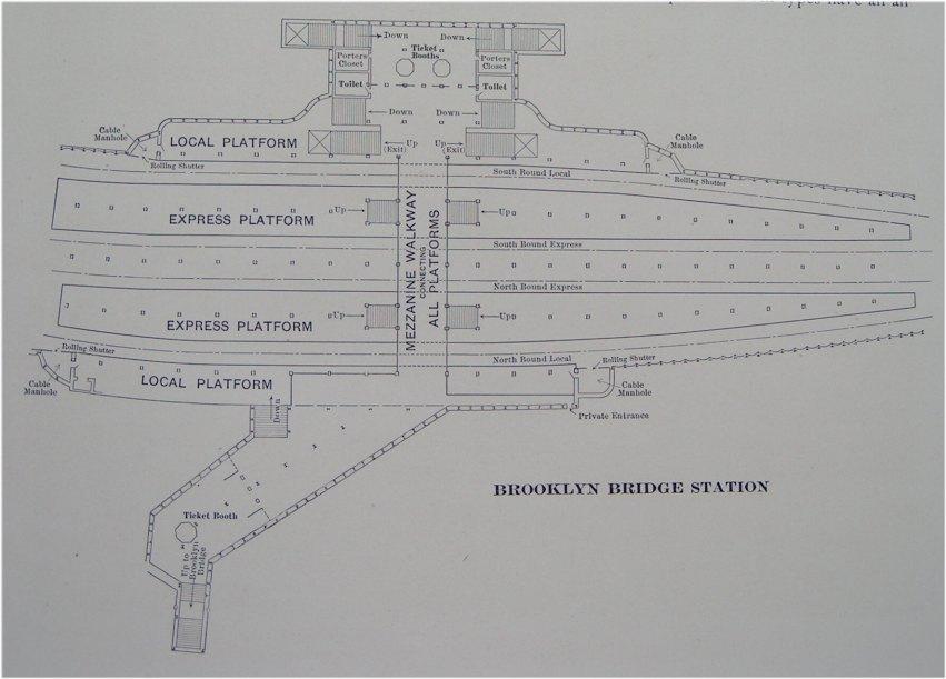 (73k, 851x611)<br><b>Country:</b> United States<br><b>City:</b> New York<br><b>System:</b> New York City Transit<br><b>Location:</b> Interborough Subway<br><b>Photo by:</b> IRT Company<br><b>Date:</b> 1904<br><b>Notes:</b> Plan of Brooklyn Bridge Station<br><b>Viewed (this week/total):</b> 2 / 4275