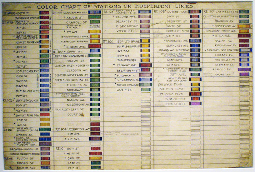 (206k, 880x594)<br><b>Country:</b> United States<br><b>City:</b> New York<br><b>System:</b> New York City Transit<br><b>Location:</b> New York Transit Museum<br><b>Photo by:</b> Robbie Rosenfeld<br><b>Notes:</b> Color Chart of Stations on Independent Lines - New York Transit Museum.<br><b>Viewed (this week/total):</b> 1 / 2932