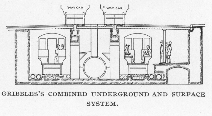 (80k, 700x384)<br><b>Photo by:</b> Rapid Transit in Great Cities (1891)<br><b>Notes:</b> Gribbles's Combined Underground And Surface System.<br><b>Viewed (this week/total):</b> 3 / 2586