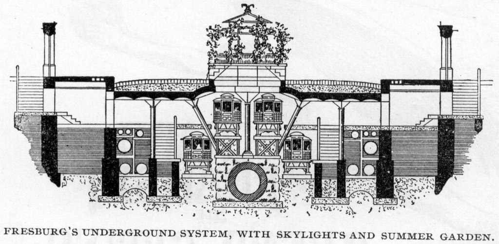(179k, 1024x501)<br><b>Photo by:</b> Rapid Transit in Great Cities (1891)<br><b>Notes:</b> Fresburg's Underground System, With Skylights And Summer Garden.<br><b>Viewed (this week/total):</b> 2 / 2821