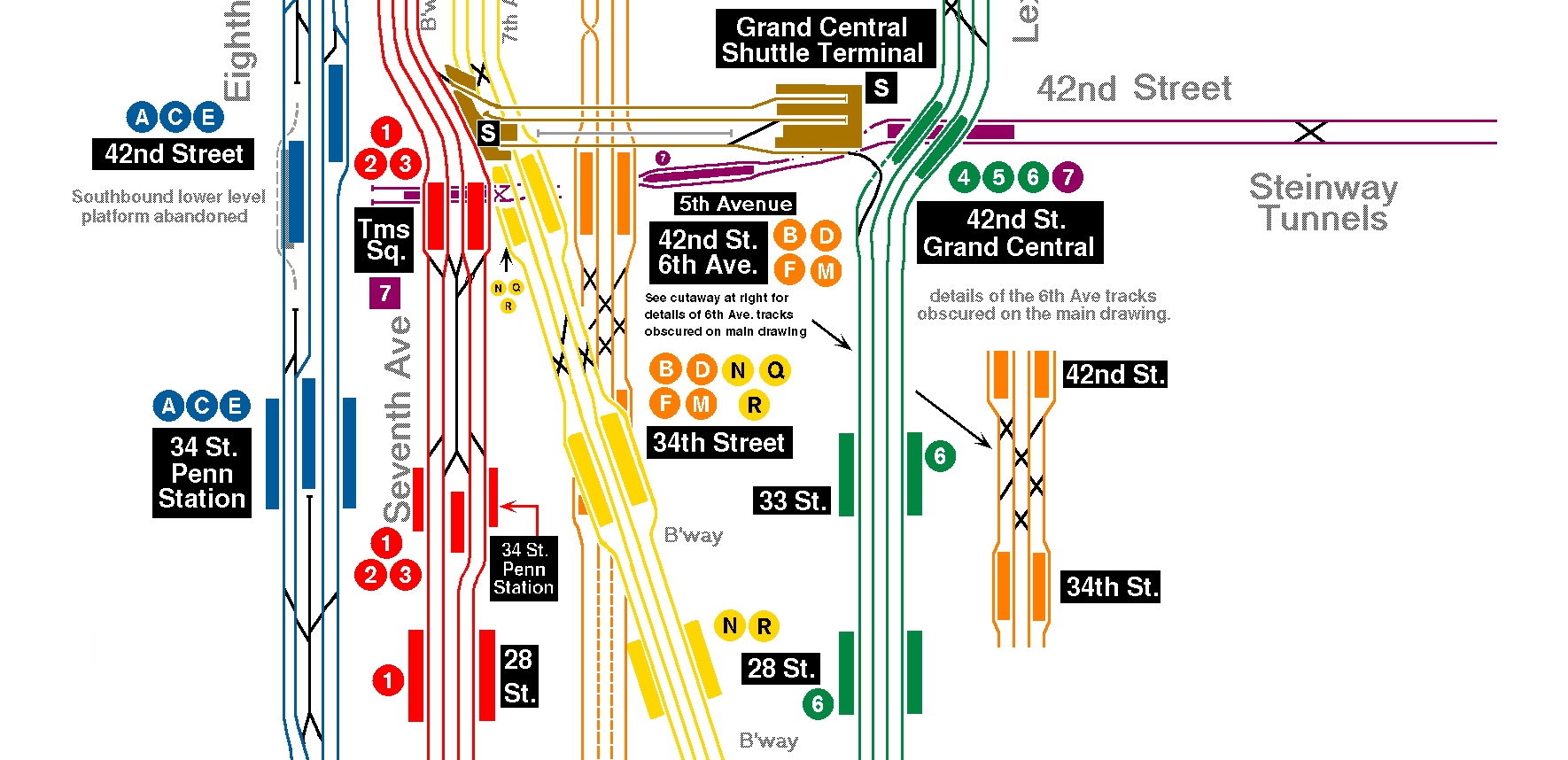 Subway Map Times Square.Www Nycsubway Org Ind 8th Avenue Line