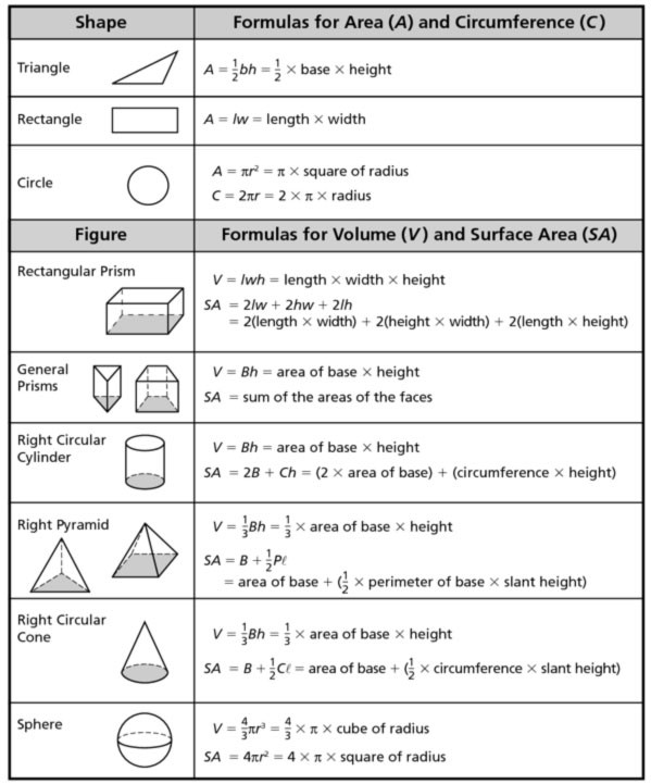 Formula Exploration â Noticing Tools â Teacher Hub