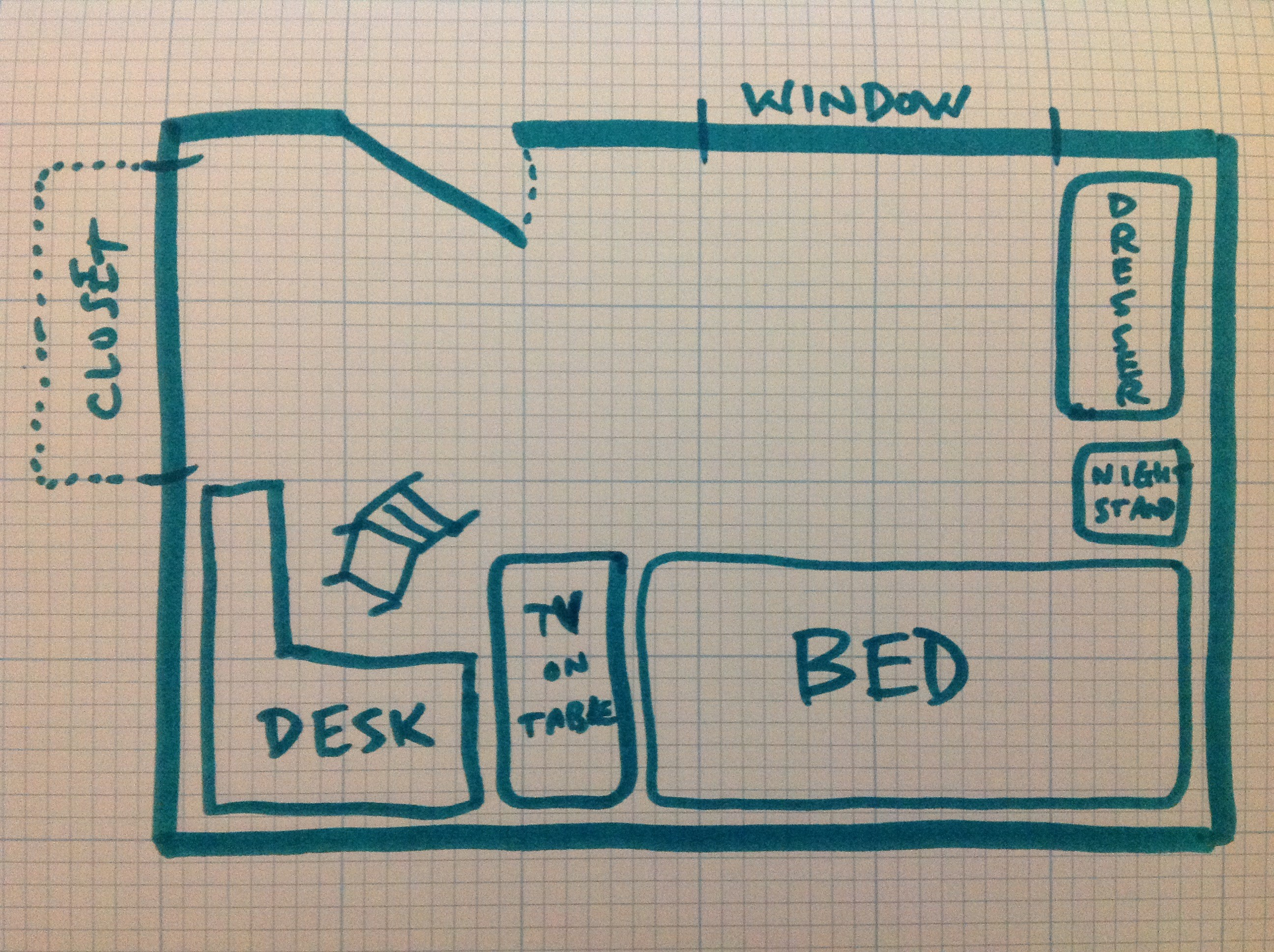 Example floor plan: Your sketch of the floor plan of your bedroom: