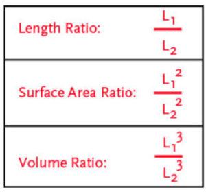 Vol-Ratios-Chart