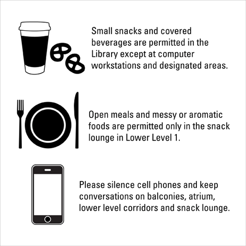 Food, Drink, and Cell Phone Policies