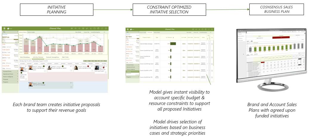 initiative-planning-toc-diagram