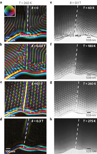 Near room temperature formation of a skyrmion crystal in for Window 4 nmat