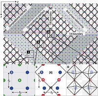 Nano chessboard superlattices formed by spontaneous phase for Window 3 nmat