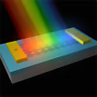 silicon photonic devices for mid-infrared applications