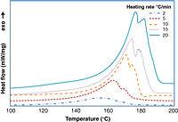 how to make melamine formaldehyde resin