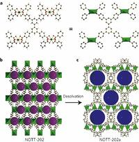 A partially interpenetrated metal organic framework for for Window 5 nmat