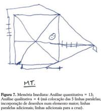 rey osterrieth complex figure test manual
