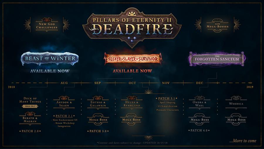 deadfire-contenttimeline-10.25.18-500p.p