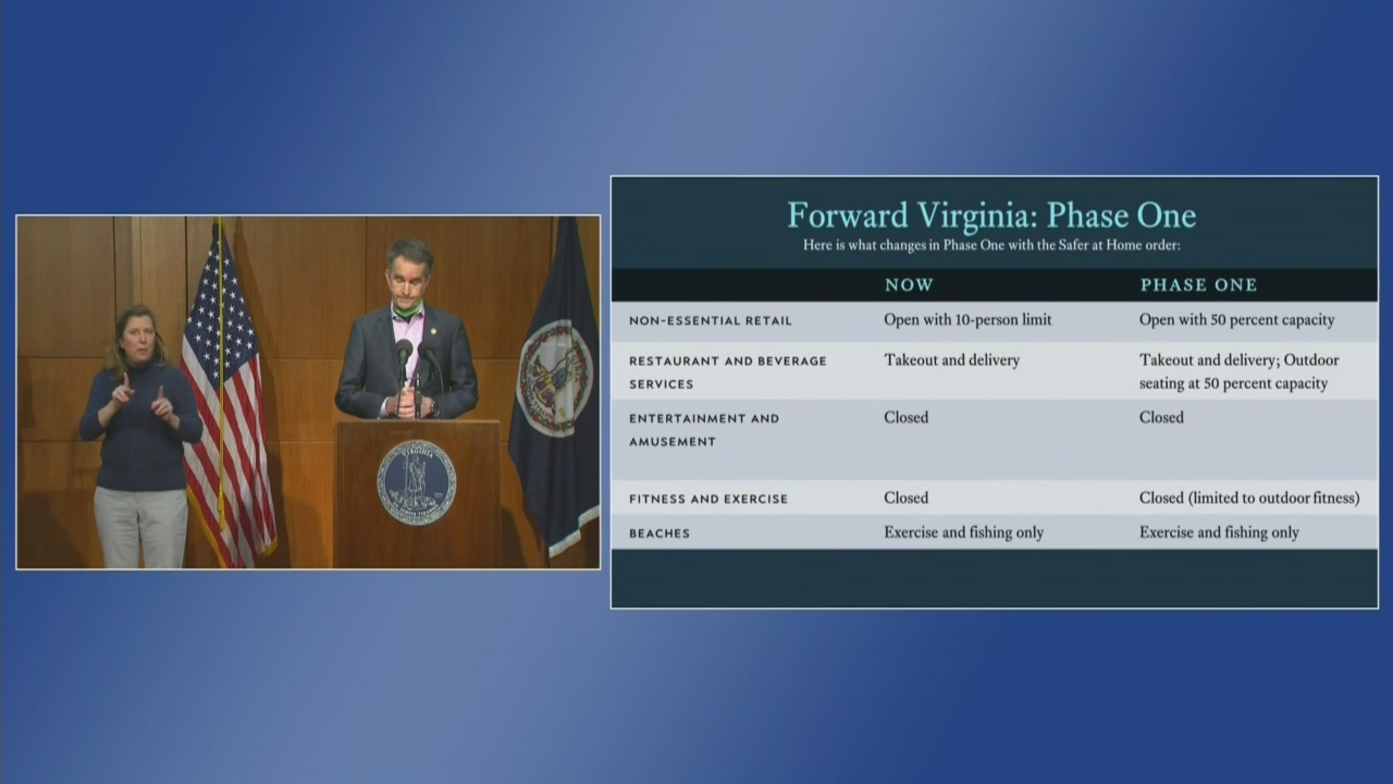 Phase One Virginia Guidelines Slideshow 2