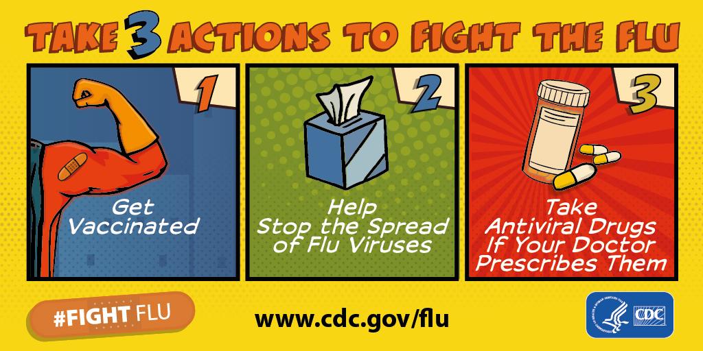 CDC, flu infographic
