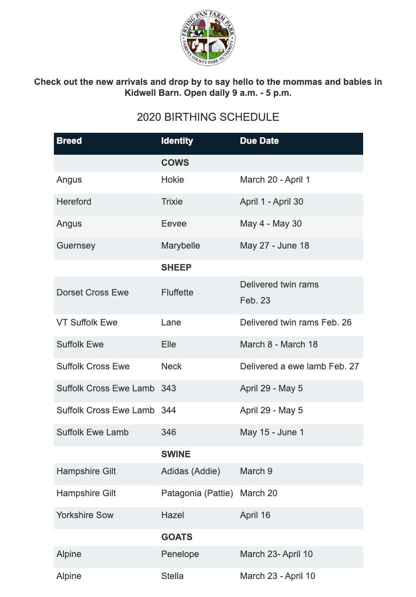 birthing schedule