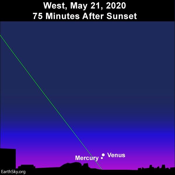 venus mercury conjunction