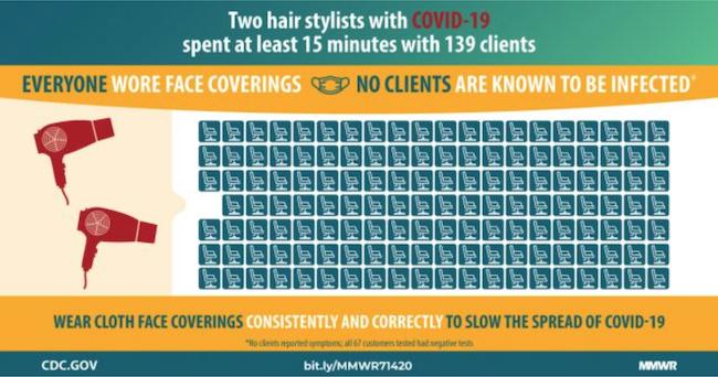 CDC salon virus graphic