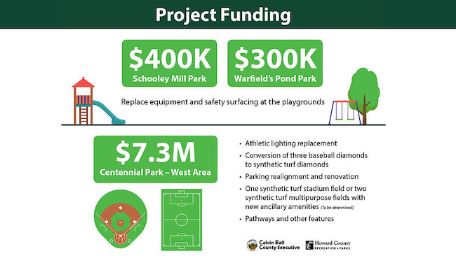 Hoard County Parks renovation graphic