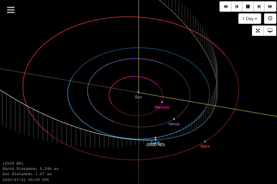 nasa asteroid orbit
