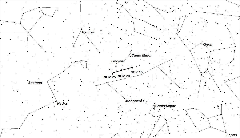radiant of meteor shower