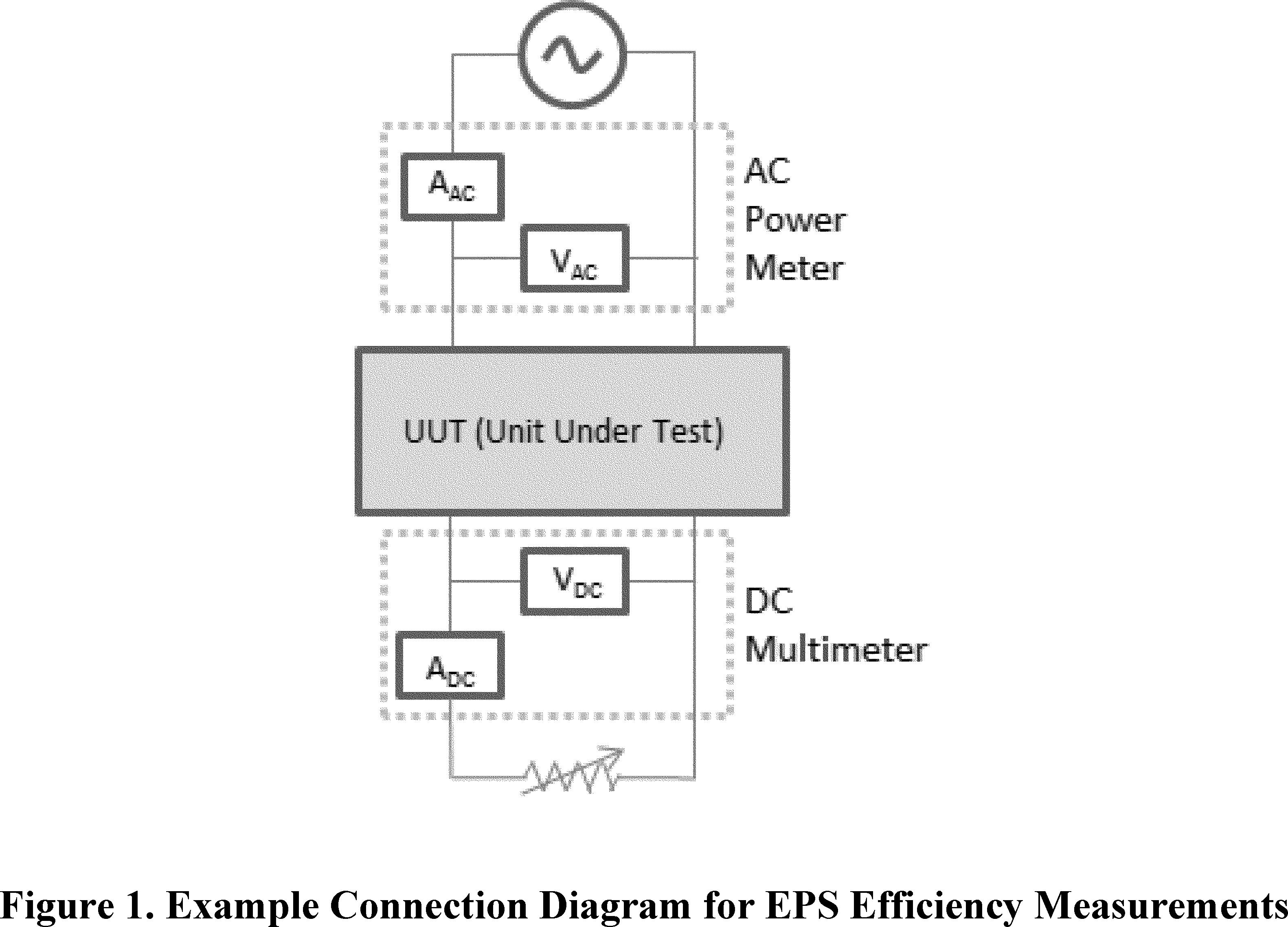 federal register    energy conservation program  test