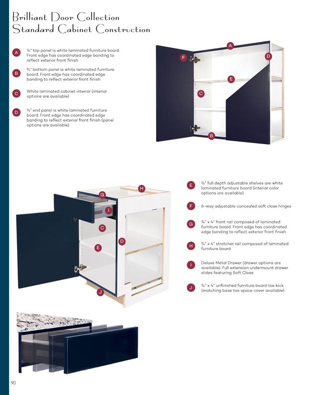 Brilliant Door Collection - Standard Cabinet Construction