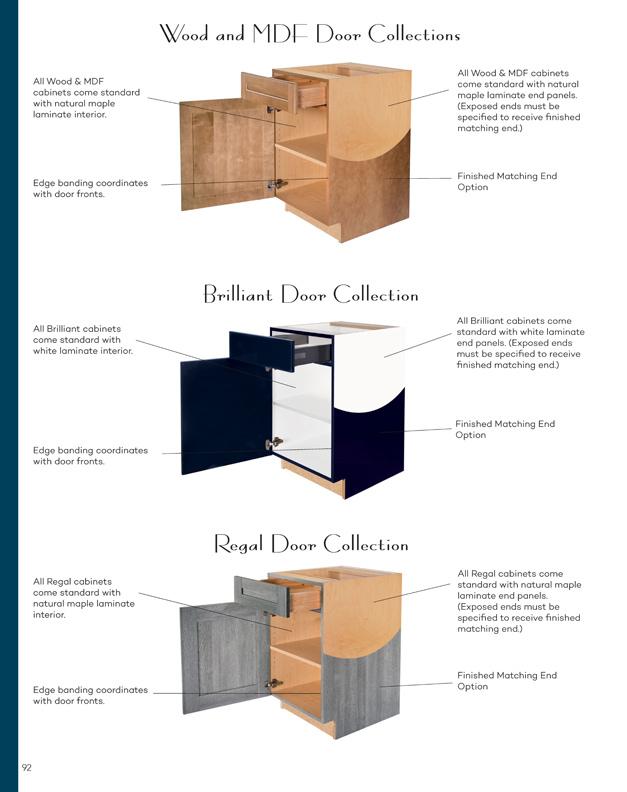 Door Collections - Standard Cabinet Summary