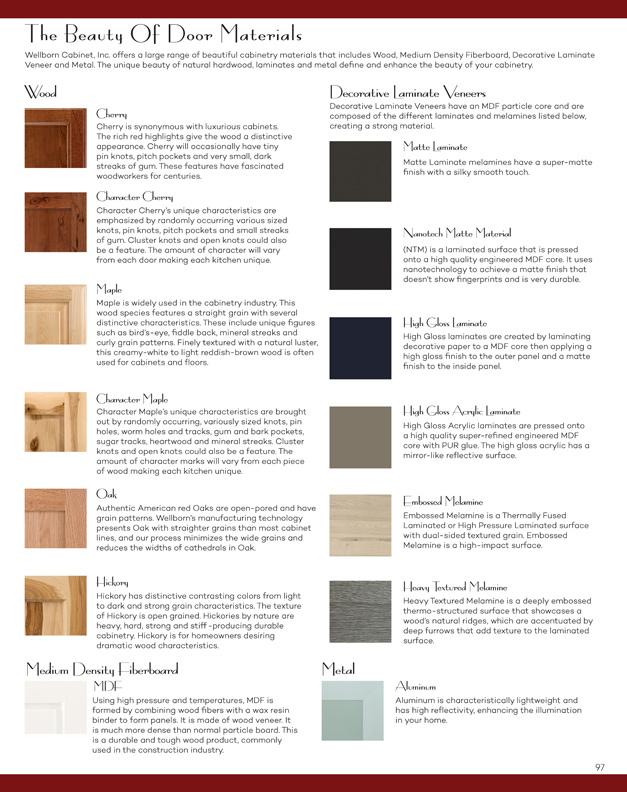 Door Materials for Aspire cabinets