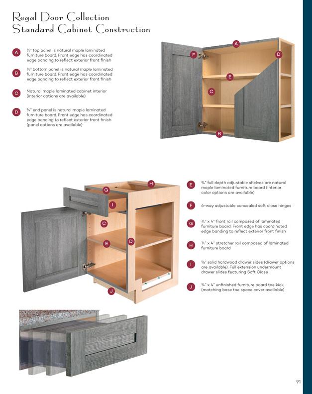 Regal Door Collection - Cabinet Construction
