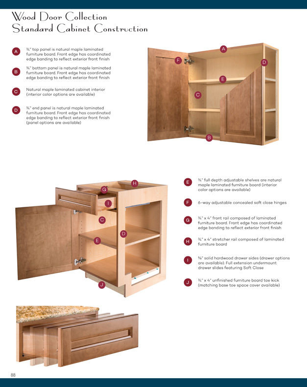 Wood Drawer Collection - Standard  Cabinet Construction