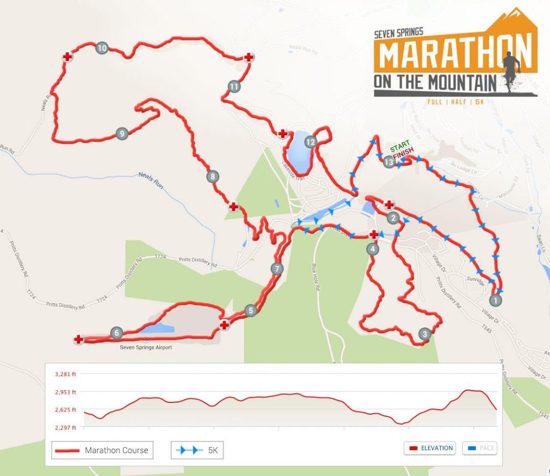 Marathon on the Mountain Map