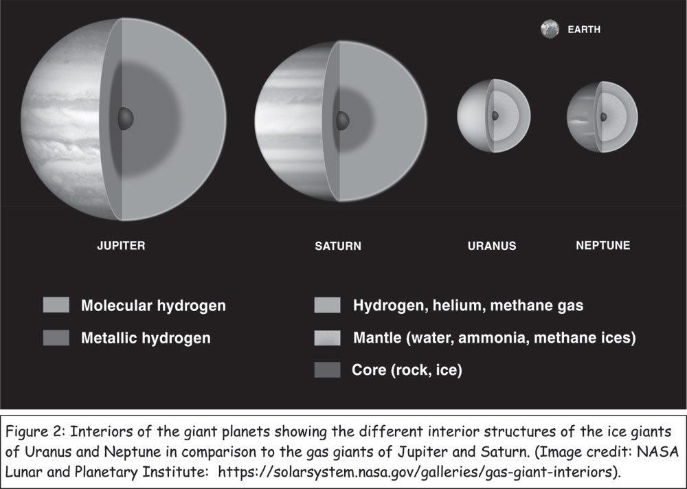 Uranus in Pisces | News, Sports, Jobs - Adirondack Daily Enterprise